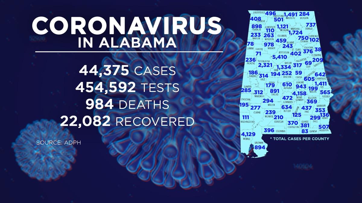 Alabama COVID-19 statistics as of July 6.