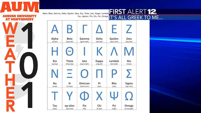 Weather 101: Where are we in the Greek alphabet?