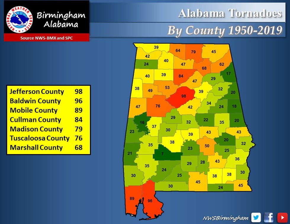 Total tornadoes to impact each of Alabama's counties from 1950-2019.