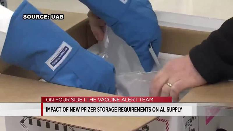 Impact of new Pfizer storage requirements on AL supply