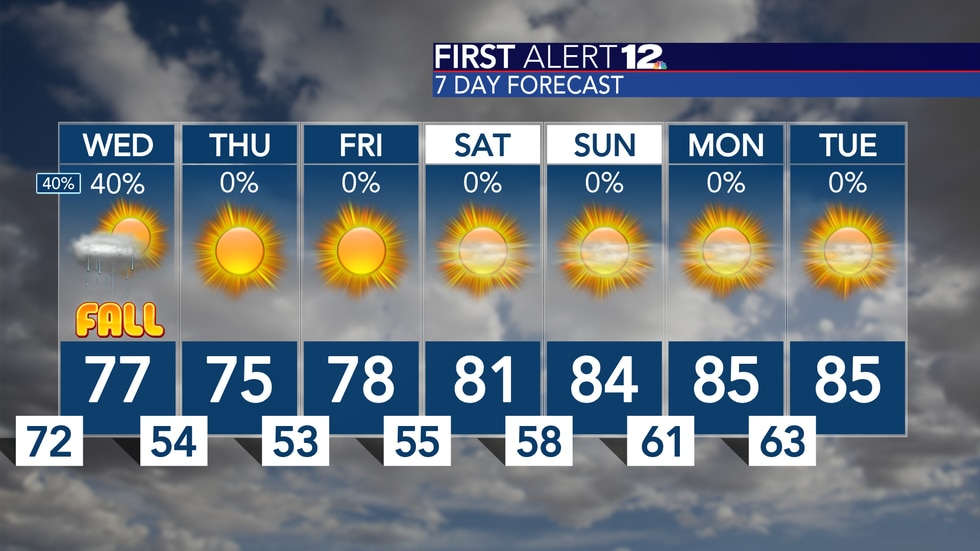 Fall-like weather returns soon, just in time for the new season!