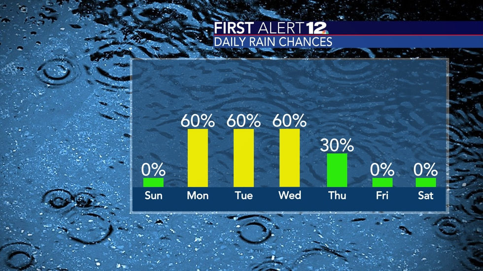 Rain and some storms are expected at times between Sunday night and Thursday morning.