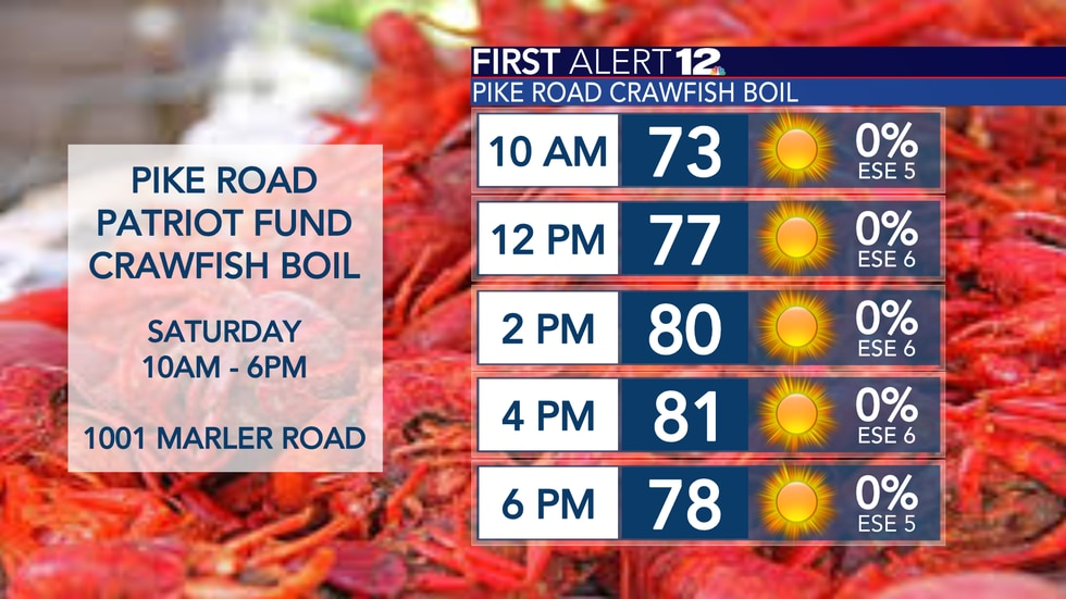 The Pike Road Patriot Fund Crawfish Boil looks great on Saturday.