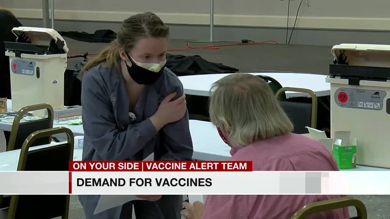 Demand for vaccines