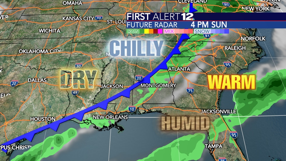 A second cold front comes through Sunday late, possibly bringing a shower or two.