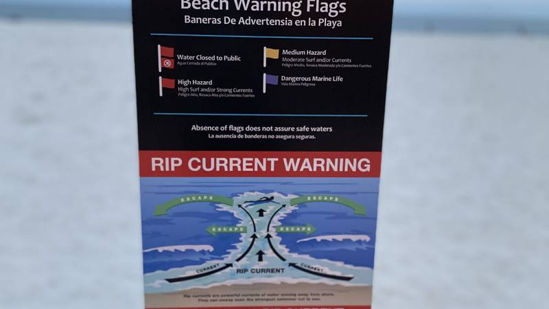 Sign shows what to do if caught in a rip current.