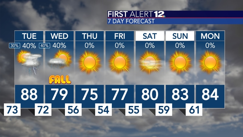 Nicer weather arrives late Wednesday