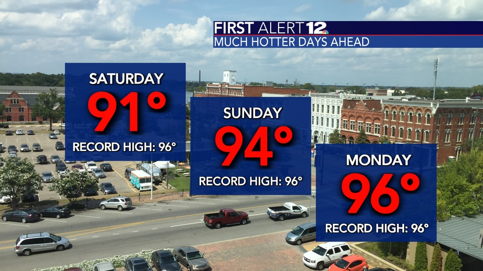 Record heat is expected heading into early next week.