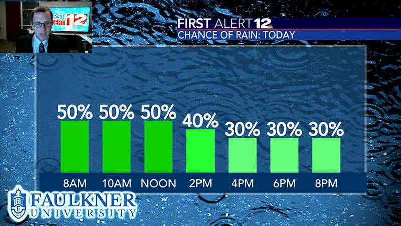 Rain returning today