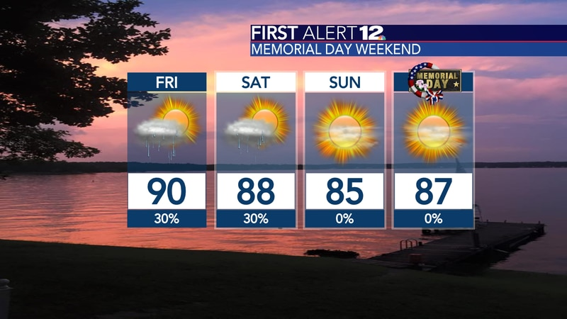 Memorial Day Weekend Forecast