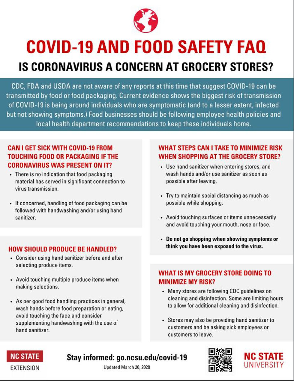 The NC State Extension has fact sheets available for questions about staying safe while grocery...
