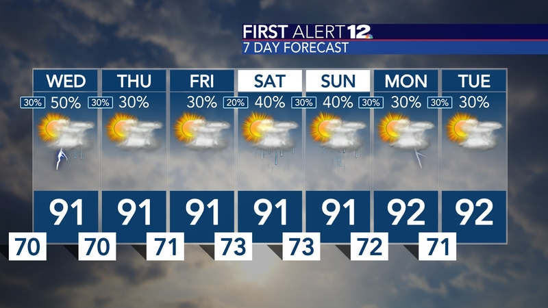Muggy and hot with hit or miss showers/thunderstorms each day...