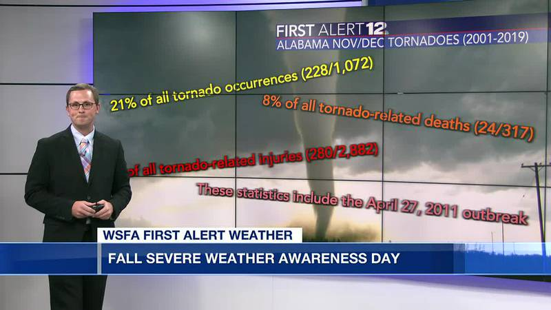 Fall Severe Weather Awareness Day