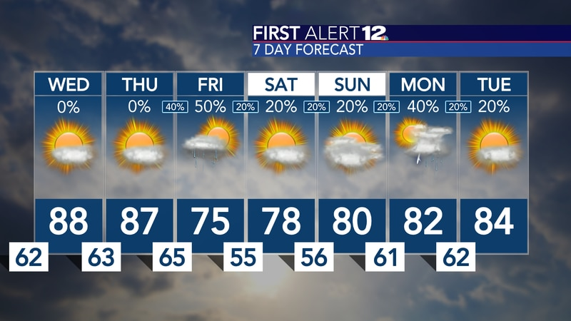 Warm temperatures expected as we wrap up April, but it looks like we could see some rain Friday...