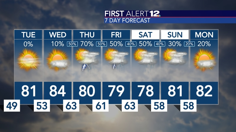 Remains warmer than normal with increasing rain chances during the second half of the workweek...