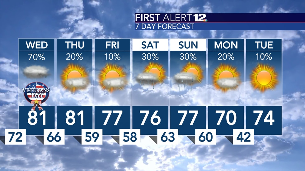 Wet weather likely on/off Wednesday, but rain chances this weekend are still up in the air...