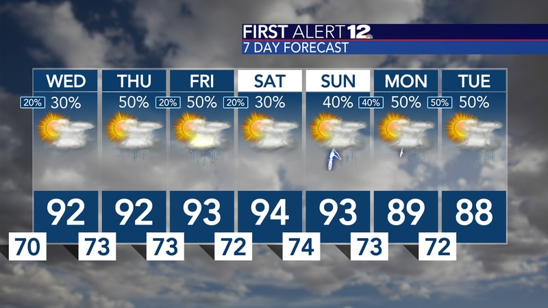 Typical summer-like pattern expected over the next few days!