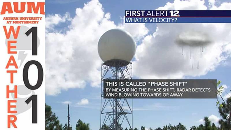 Weather 101: What is radar velocity?