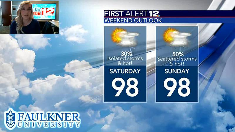 Check out how hot it will be this weekend and when relief arrives!