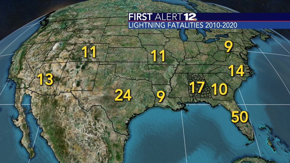 States with at least 9 lightning fatalities between 2010 and 2020.
