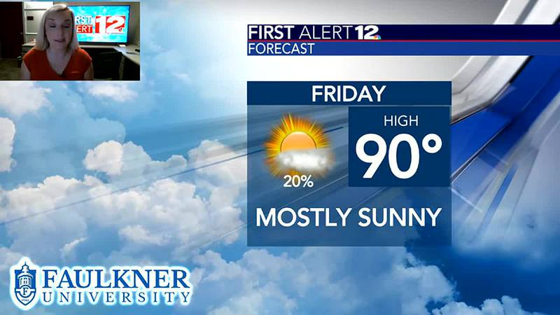 Mostly dry Friday! Just a few showers and storms...