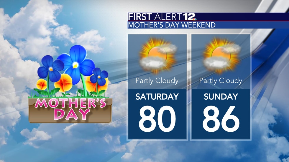 A partly cloudy and warm Mother's Day weekend is in the forecast.