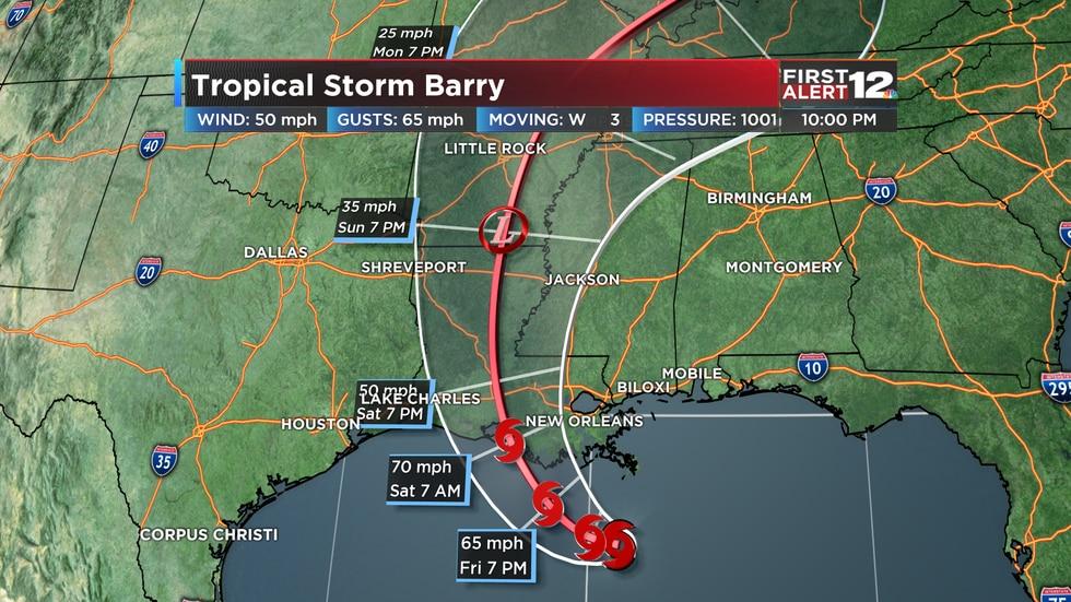 National Hurricane Center Forecast Track
