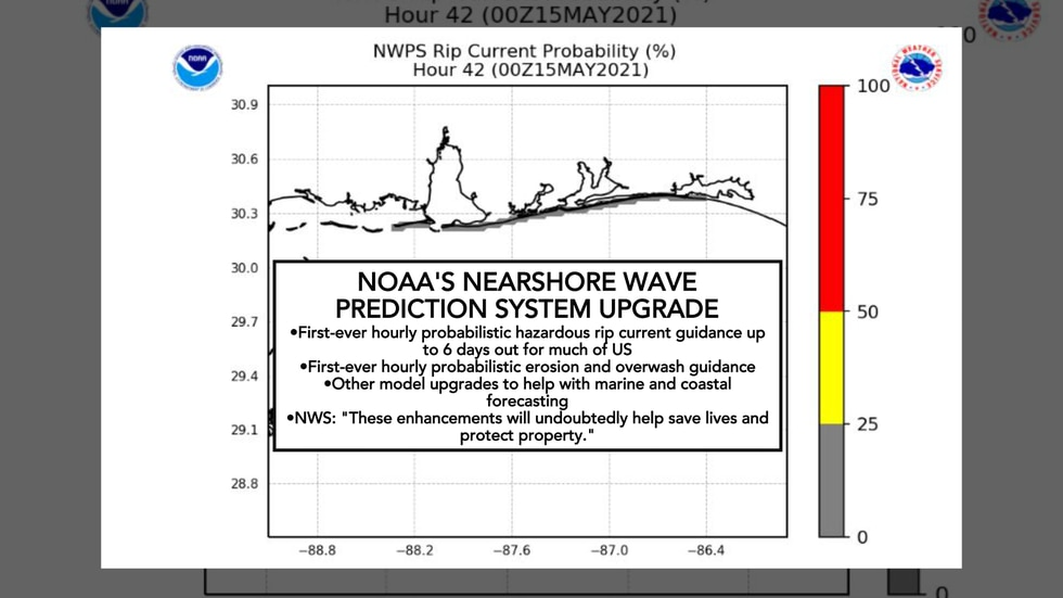 Upgrades to NOAA's Nearshore Wave Prediction System will allow hourly rip current forecast...