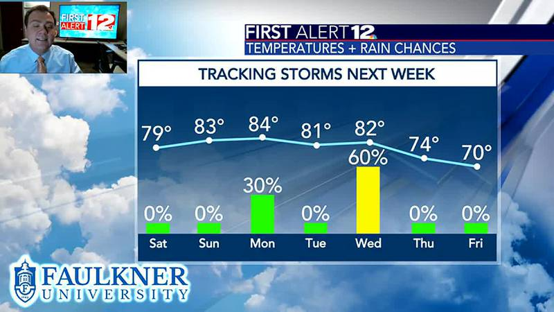 Updated look at your weekend forecast. Also, a quick look at showers & storm chances for next...
