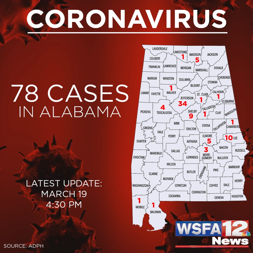 ADPH is reporting 78 COVID-19 cases as of Thursday.