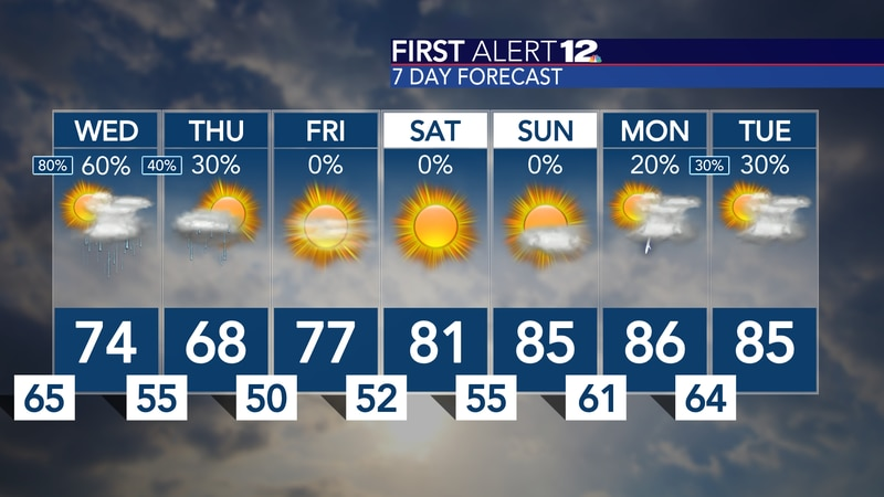 More wet weather expected through Thursday, but then the weekend trends drier!
