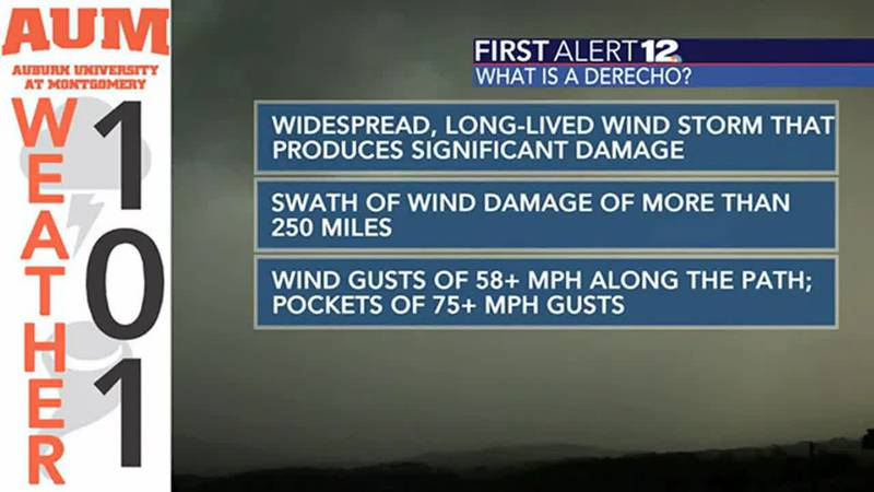 Weather 101: What is a derecho?