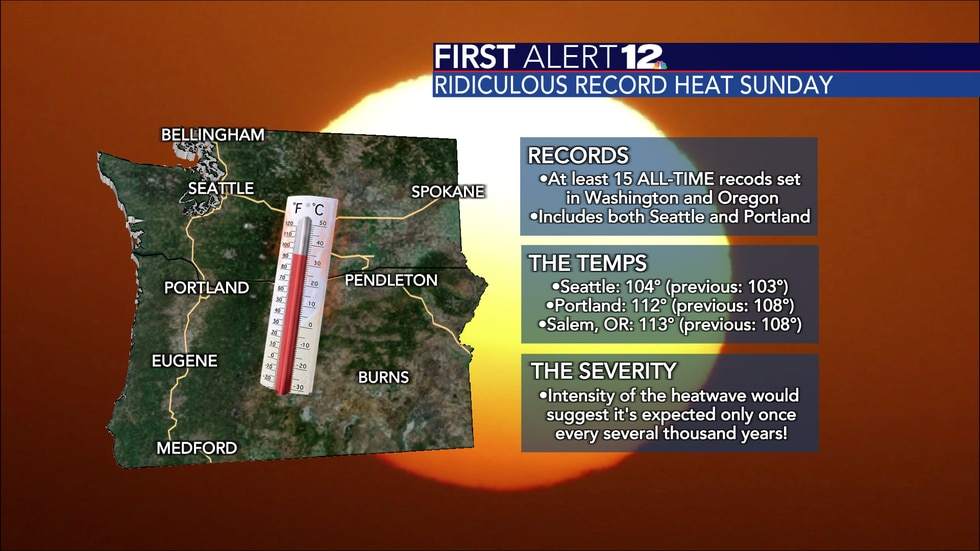 At least 15 all-time record highs fell on Sunday in Washington and Oregon.