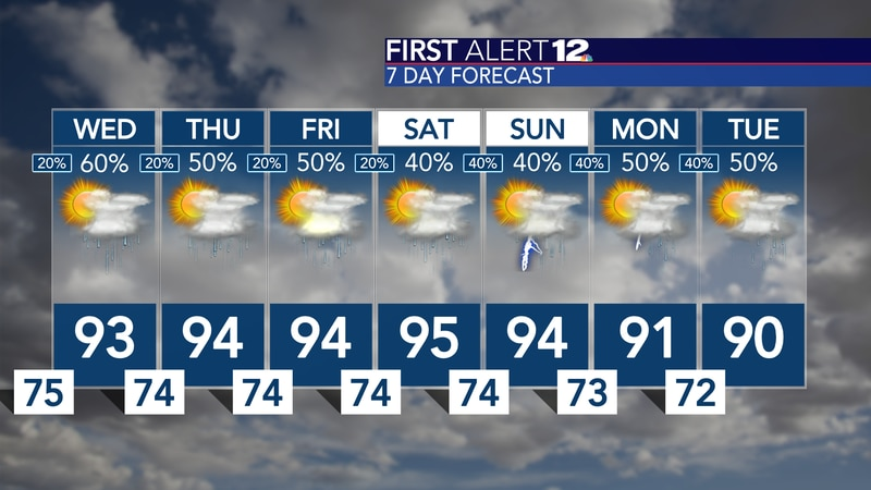 More heat, humidity and pop-storms each day this week...