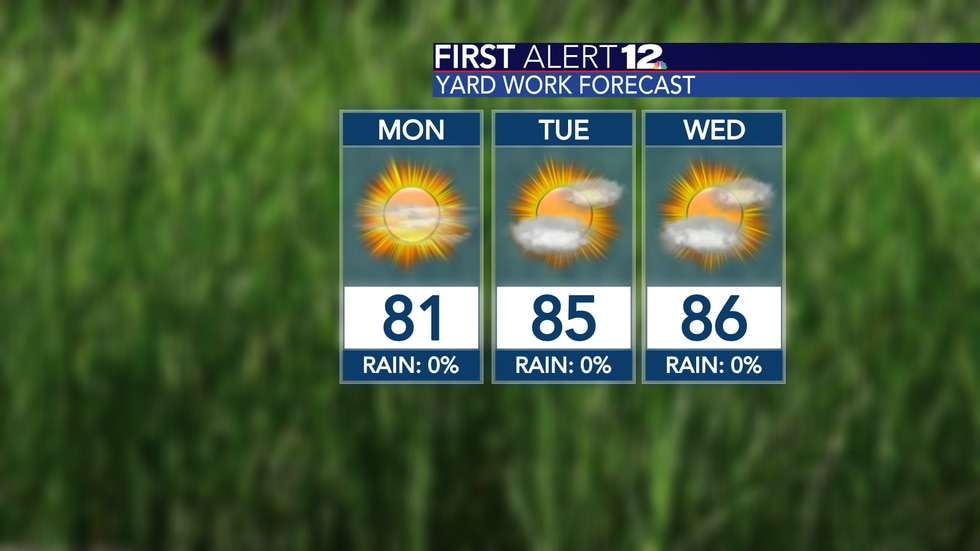 Temps head for the mid-80s by Tuesday with conditions remaining dry.