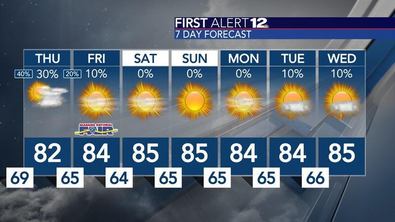 A few lingering showers before sunshine returns soon!