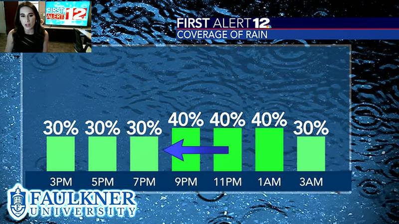 After AM showers, are we done? Not quite yet: watch this latest video to see when wet weather...