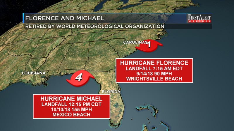 Source: (WECT)