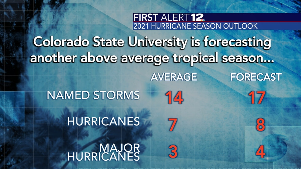 The official outlook for the 2021 hurricane season from Colorado State University calls for an...